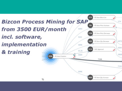Bizcon now offers Process Mining for SAP at a monthly fee